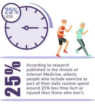 exercise-statistic-quote
