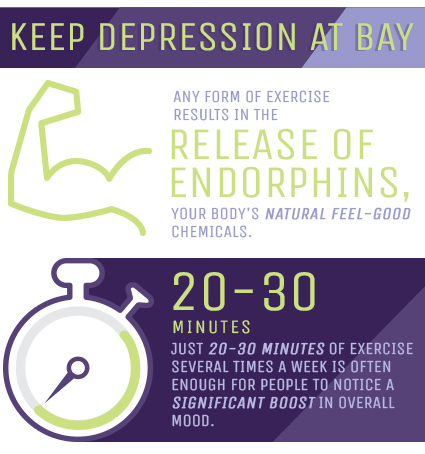 keep depression at bay infographic