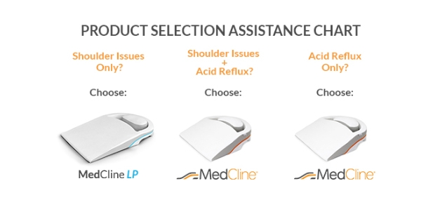 Product Selection Assistance Chart